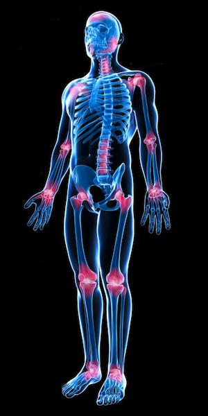 Spine Wellness Center | Clinton, MD